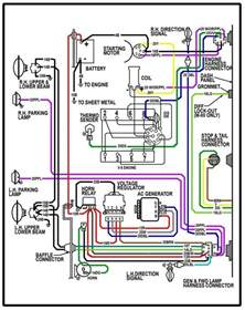64 chevy c10 wiring diagram chevy truck wiring diagram 64 chevy truck ideas