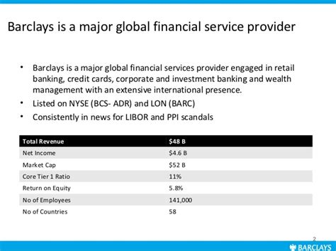 Barclays Mba by Barclays And Ppi Libor