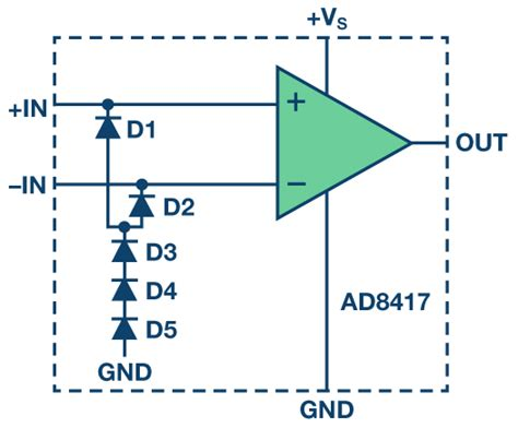 esd protection diode with resistors using esd diodes as voltage cls analog devices