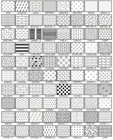 hatch pattern generator autocad autocad hatch patterns a library containing 365 hatch
