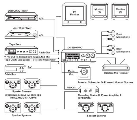 vocopro da 9800rv 600w dual digital processor karaoke