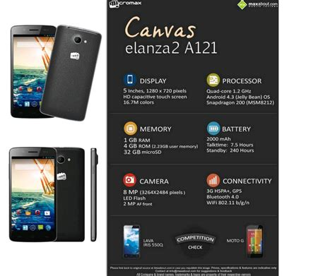 themes for micromax elanza 2 micromax canvas elanza 2 a121 features specifications
