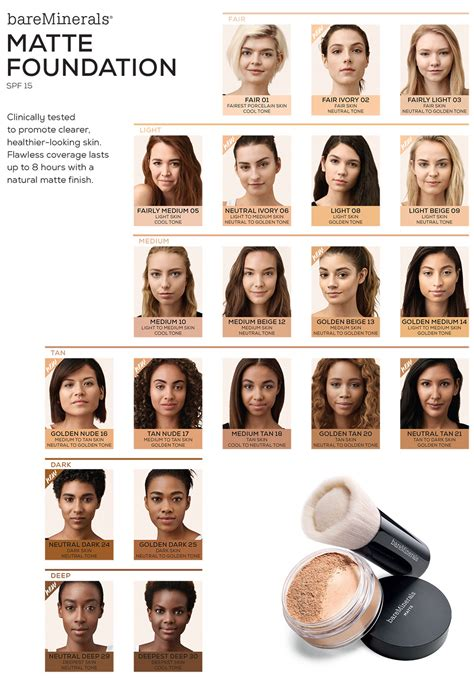 bare minerals foundation colors loreal mineral makeup color chart saubhaya makeup