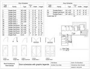 stan s bim work sample bim revit naviswork ecotect