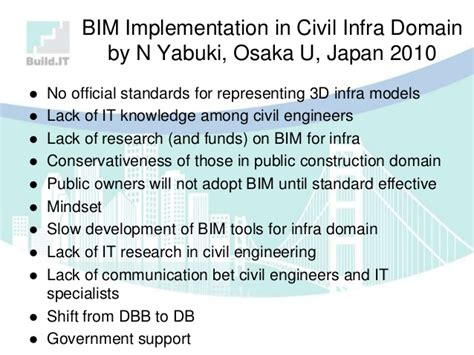 airasia adopts global training standards for engineers what does bim mean for civil engineers