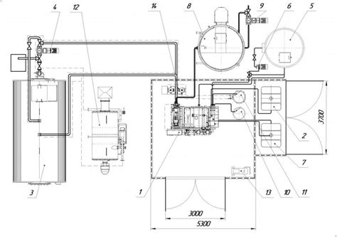 layout for the production of emulsions the uvb 1 productivity of 2 m3 per hour globecore