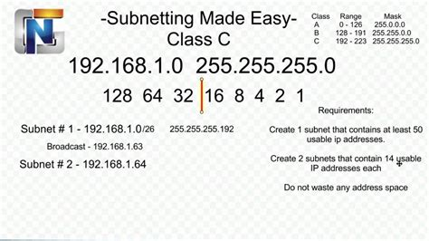 subnetting made easy cheat sheet data set subnetting made easy part 2 youtube