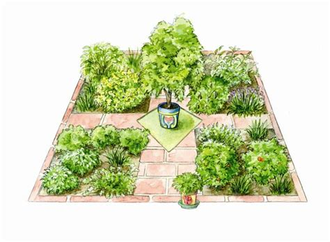 herb garden plan product review creating custom garden spaces mexicans