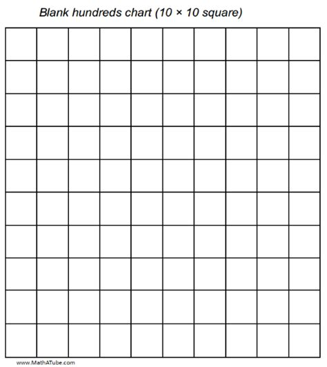 printable one hundreds chart search results for empty hundred chart printable
