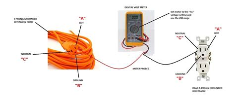 wiring diagram for extension cord fitfathers me