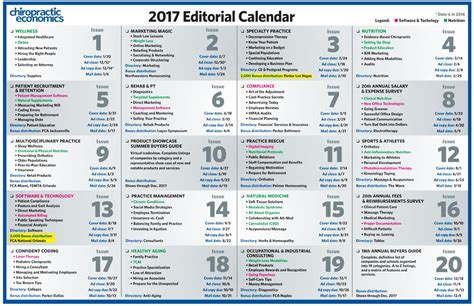 Editorial Calendar New Media Kit Marketing Solutions Chiropractic Economics