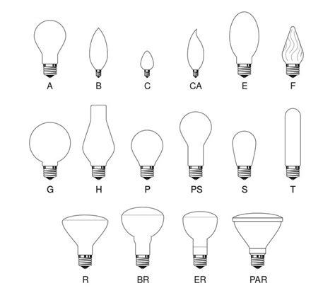 cl on light bulb shade 12 best light bulbs images on ls