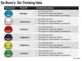 debono hats template de bonos six thinking hats powerpoint presentation templates