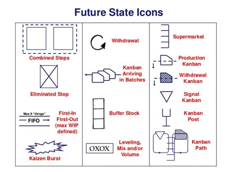 Future State Icons Withdrawal Combined