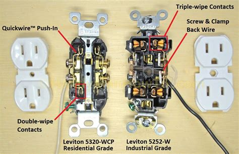 wiring a outlet electrical outlets side wire versus back wire