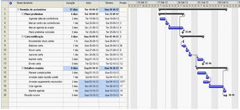 tutorial filmora em portugues ms project 2007 tutorial em portugu 234 s 52 pgs parte 5