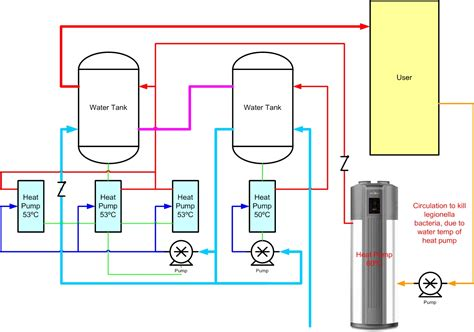 Water Heater Pemanas Air Climatic Dengan Outdoor Ac central heat water heater