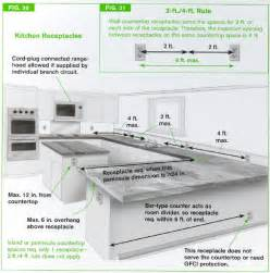 kitchen island electrical outlets appliance placement for small kitchen designs peninsula