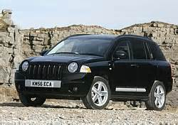 Jeep Compass 2007 Tire Size 2007 Jeep Compass 2 0 Crd Limited Fotos Y Ficha Tecnica