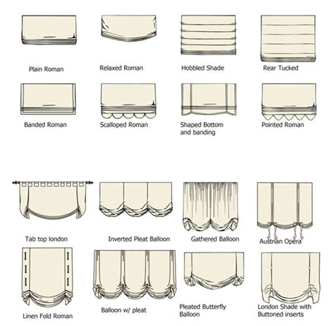 Different Types Of Valances Best 25 Relaxed Roman Shade Ideas On Pinterest Roman