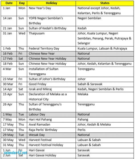 Calendar 2018 With Holidays Malaysia 2018 Calendar Holidays Malaysia Calendar