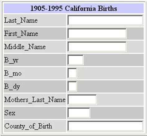 Search California Birth Records Vitalsearch California Usa California Birth Records And Certificates