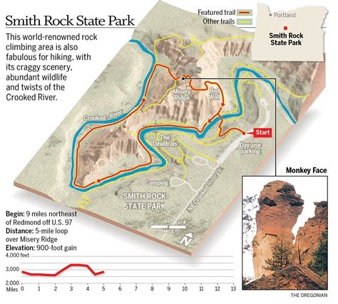 park trail map smith rock state park best time to visit top tips