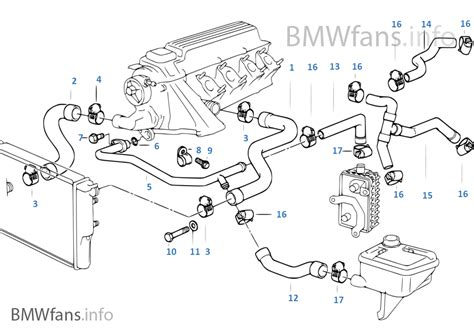 bmw e90 320d cooling system bmw e36 engine cooling system bmw free engine image for