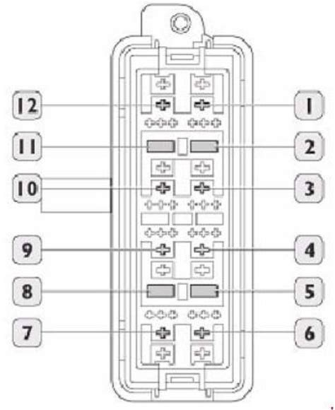 iveco engine wiring schematic wiring diagrams image free gmaili net iveco daily 2006 2011 fuse box diagram auto genius