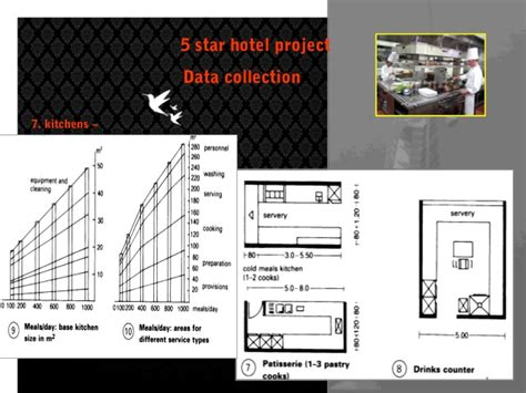 kitchen layout of five star hotel data collection of five star hotel