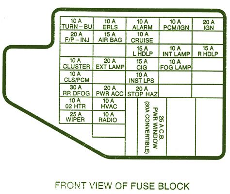 01 chevy tracker fuse box free wiring diagrams
