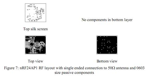 type layout by colin wheildon the dropout s guide to pcb trace antenna design colin