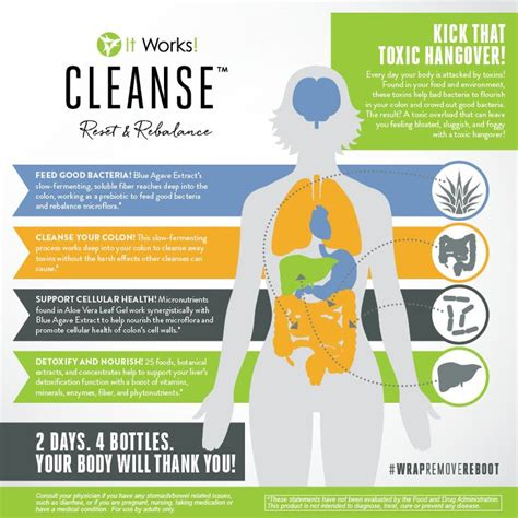 Places In Milwaukee That Will Detox You From Tramadol by 25 Best Ideas About Itworks Cleanse On It