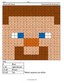 minecraft color by number minecraft multiplication and division coloring squared