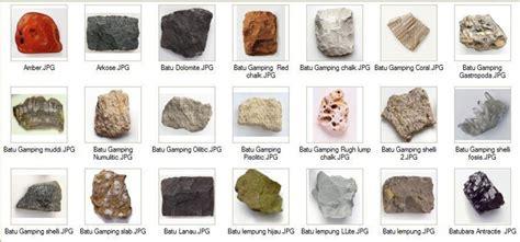Kalung Batu Lava tentang jenis batu batuan beku sedimen dan metamorf