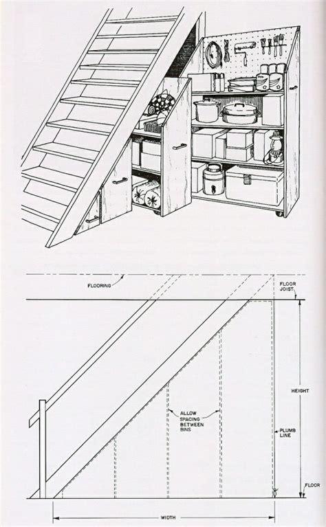 Armoire Sous Escalier by Armoire Sous Escalier Finest Armoire Coulissante Portes