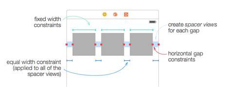 adaptive layout in xcode 6 adaptive layout imind pixel