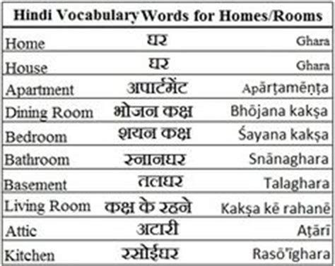 hindi word for swing image gallery hindi words in english