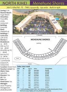Old Floor Plans Menehune Shores 401 South Maui Vacation Rentals Hawaii