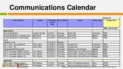 Monthly Giving Programs For Sustaining Donations As Time Goes By Communications Calendar Template