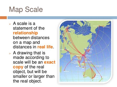 What A Map types of map scales