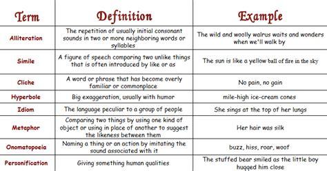 figurative language ms minner s classroom