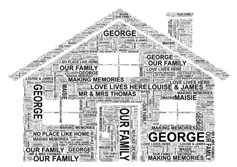in house synonym personalised house word art print by unique word art notonthehighstreet com