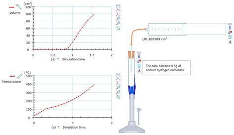 Thermal Decomposition Of Sodium Hydrogen Carbonate Essay by Thermal Decomposition Of Sodium Hydrogencarbonate Activity