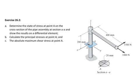 cross section of pipe solved a determine the state of stress at point a on the