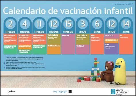 Calendario Vacunacion 2017 Colegio Oficial De Farmac 233 Uticos De Pontevedra