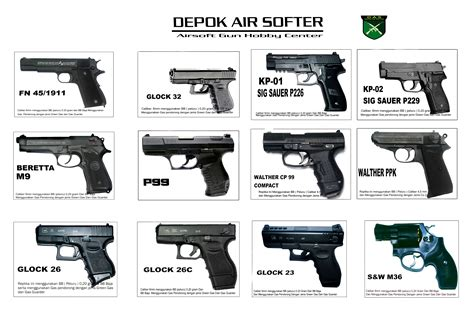 Airsoft Gun Tipe types guns handguns pictures and photos names different