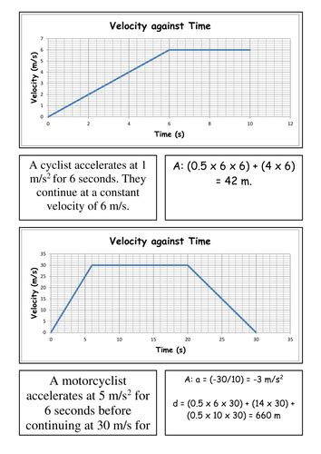 Distance Time Graph Worksheet With Answers Pdf