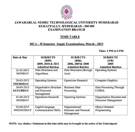 Jntu Mba 1st Sem Results 2016 by Jntu Hyderabad Mca Time Table 2013 Regular Supple