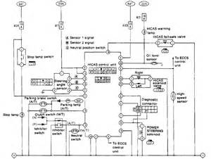 nissan skyline r32 gtr wiring diagram skyline nissan free wiring diagrams